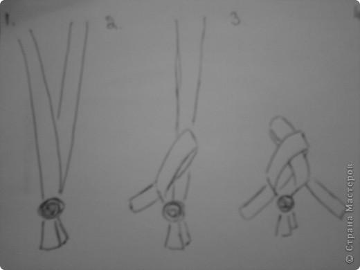 Фенечка из лент плетётся очень просто: 1) Возьмите две ленты любого цвета  фото 2
