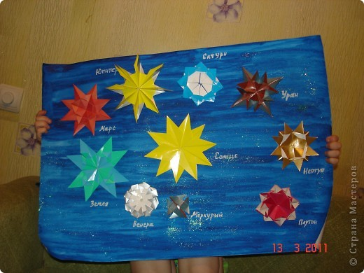Солнечная система или парад планет