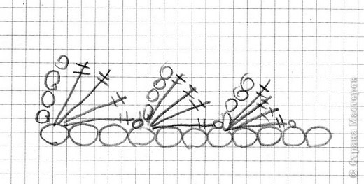 Вышивка Вязание крючком