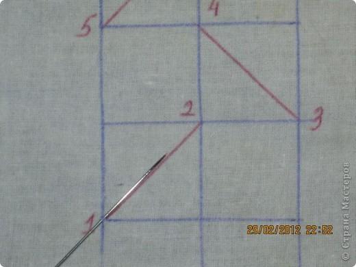Мастер-класс Шитьё Круглая подушка с буфами МК Ткань фото 7
