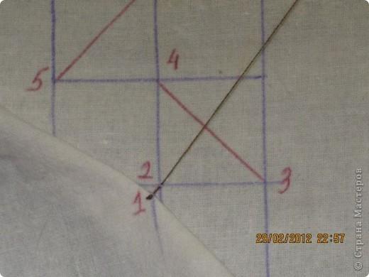 Мастер-класс Шитьё Круглая подушка с буфами МК Ткань фото 9