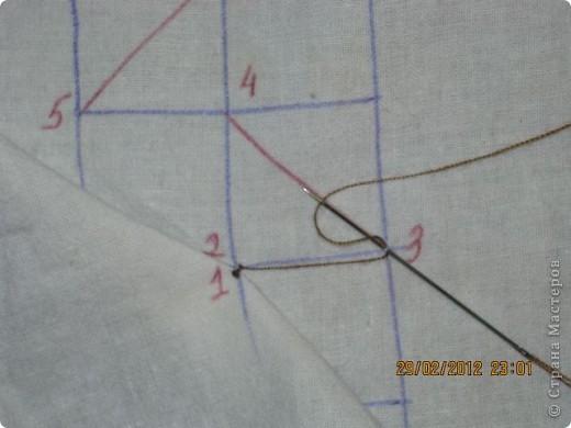 Мастер-класс Шитьё Круглая подушка с буфами МК Ткань фото 13