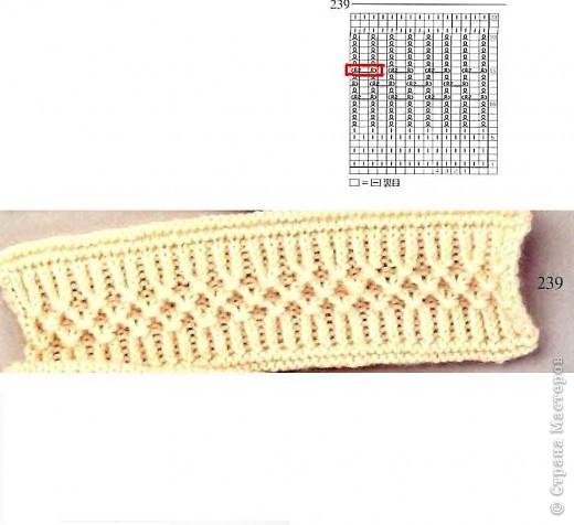 Помогите, пожалуйста, расшифровать схему для вязания, а именно значок, который обведен красным цветом. Не могу найти расшифровку. фото 1