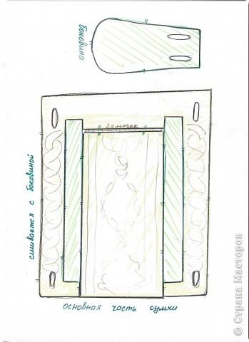 Мастер-класс сумка с аранами фото 5