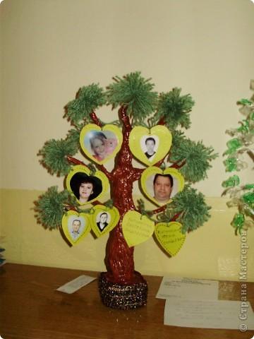 Генеалогическое дерево в детский сад своими руками