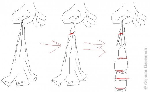 Вот такие майки сделала для дочки. ЧТО НУЖНО: 100% хлопковые белые майки, резинки канцелярские, краска, спец щелочь (заказывали из штатов), вакуумный пакет.  Процесс: 1. Сворачиваете майку (ниже написано как) 2. Фиксируете ее резинками 3. В разведенной по инструкции щелочи выдерживаете 20 минут 4. Красите (поливаете жидкой краской) 5. Убираете в вакуумный пакет на 24 часа 6. Убрав резинки споласкиваете 7. Стираете в стиральной машине на низких градусах, без порошка. фото 5