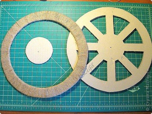 Поделки своими руками колесо 14