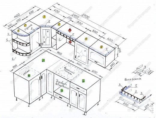 [video:https://youtu.be/4a6MlL_v19s width:640 height:480] Вначале была основная концепция – кухня в традиционном классическом стиле из природных материалов в спокойных тонах. Мечталось о мойке у окна, каменной столешнице, большом рабочем столе в центре кухни, круглом столе за которым будет собираться за ужином вся семья… Однако от мечты до реальности пришлось идти путем компромисса, искать баланс между «хочу» и «могу». Главными ограничителями полета дизайнерской мысли были: малая площадь кухни двухкомнатной квартиры стандартного панельного дома и белый почти новый холодильник. Ремонт одновременно во всей квартире, выплаты по кредиту, финансовая ограниченность увеличивали путь к цели. Главным предметом в интерьере нашей кухни выступила вытяжка ручной работы. фото 4