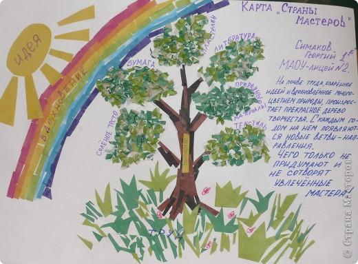 Дерево Творчества