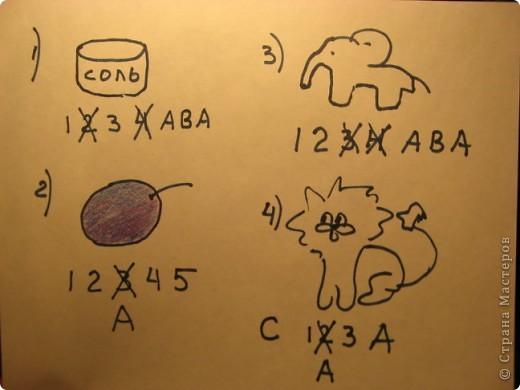 """Вот такая получилась у меня монограмма. Первая буква моей фамилии """"С"""", первая буква имени """"В"""". """"В"""" - это котик (головка и животик), """"С"""" - это его хвостик. фото 13"""
