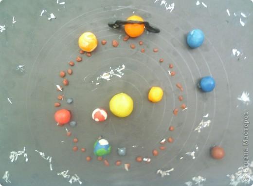 Солнечная система макет из пластилина