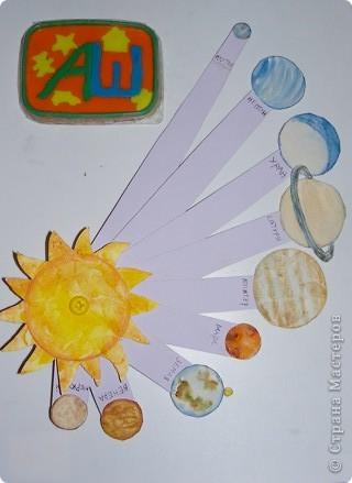 Моя солнечная система. Парад планет. фото 2