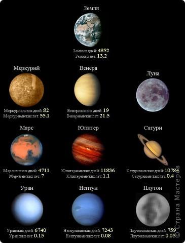 Тема 3. Мастерим Солнце и другие планеты фото 48