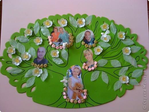 Фото дерево семьи своими руками