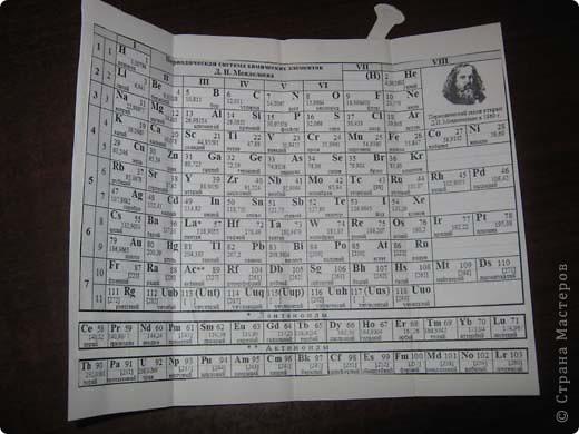 Вот моя закладка по химии. Вверху приклеена колба, в середине портрет Менделеева, а внизу сама не знаю, =))) (тут скрепки с одной стороны. ) фото 5