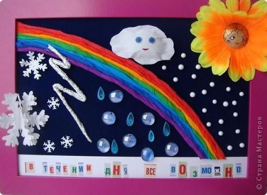 День метеоролога поздравления открытки