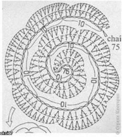 Вязание цветы схема - Схема