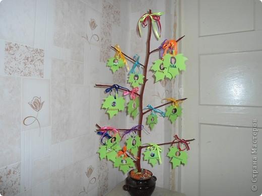 Моё родословное дерево. фото 1