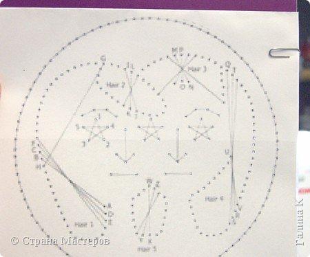 Хочу поделиться некоторыми наработками в изонити. На фото знак зодиака - близнецы. фото 5