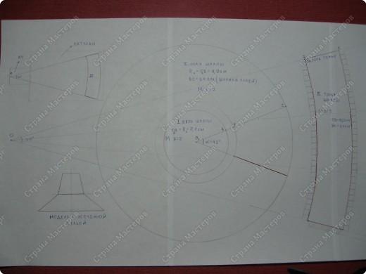 Это - модификация базовой модели, представленной в предыдущем МК. Она отличается от нее формой тульи, которая является уже усеченным конусом, а не цилиндром. На фото моя ученица со своей работой, которую она выполнена по следующей выкройке. фото 2