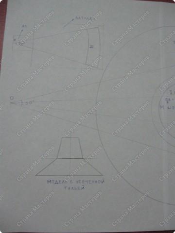 Это - модификация базовой модели, представленной в предыдущем МК. Она отличается от нее формой тульи, которая является уже усеченным конусом, а не цилиндром. На фото моя ученица со своей работой, которую она выполнена по следующей выкройке. фото 3