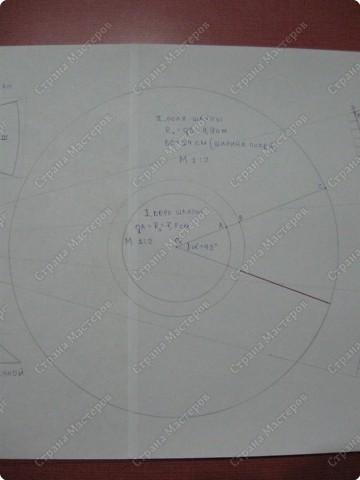 Это - модификация базовой модели, представленной в предыдущем МК. Она отличается от нее формой тульи, которая является уже усеченным конусом, а не цилиндром. На фото моя ученица со своей работой, которую она выполнена по следующей выкройке. фото 4