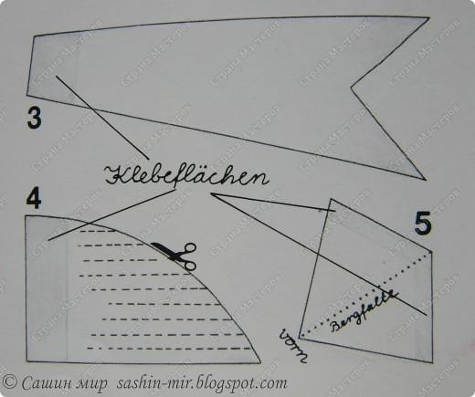 Есть у меня замечательная книжонка -  Mein buntes Bastelbuch (книга поделок), она на немецком языке,  я когда то была учительницей немецкого. Думаю по-немного вас знакомить с этим сокровищем и сейчас самое время для идей к пасхе. Не стала переводить  - там все и так понятно, но если что... я обязательно отвечу и объясню.Начнем!  фото 6