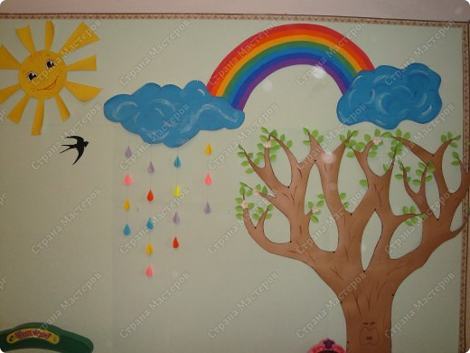 Стена в группе детского сада фото 1