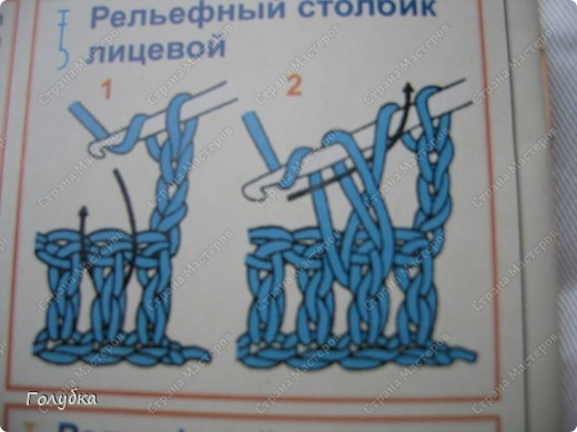 Гардероб Мастер-класс Вязание крючком Вяжем вместе Берет крючком с рельефными столбиками Пряжа фото 4