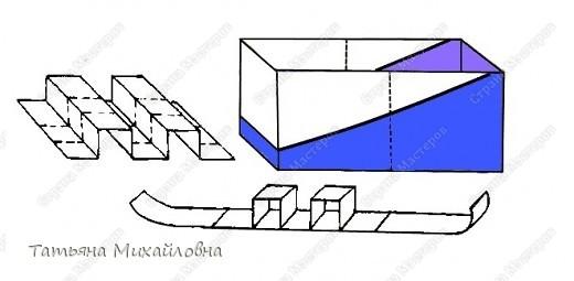 Сегодня будем с малышами мастерить сани. Предварительно мы учились складывать прямоугольные коробочки из квадрата. Здесь я даю МК, включая и предварительную подготовку. фото 9
