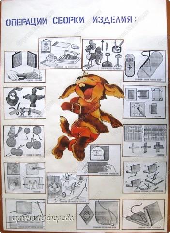 Таблицы для уроков технологии оформляю сама, детям очень нравятся такие зверюшки... фото 1