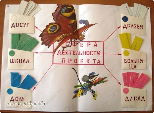 Таблицы для уроков технологии оформляю сама, детям очень нравятся такие зверюшки... фото 6