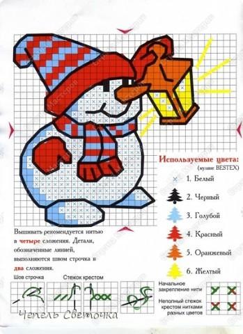 Маленький и яркий снеговичок к Новому году. фото 2
