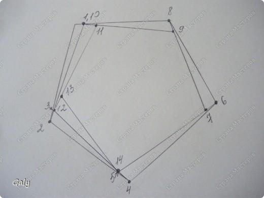 """Узнаете? Да-да темари """"Вихри"""". Будем учиться делить заготовку-шар на 12 пятиугольников. фото 19"""