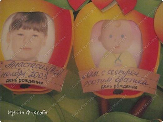 """В 1 классе у моей младшей дочки появился предмет под названием """"Истоки"""". Задания по """"Истокам"""" очень интересные: творчески оформить ту или иную тему. Это тема: """"Моя семья"""". (Я долго ломала голову над оформлением, пока не вспомнила, что купила поделку, которая так и называлась """"Семья""""). Осталось дело за малым - следовать инструкции... фото 2"""