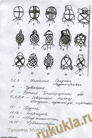 Вербницы. По народным традициям фото 7