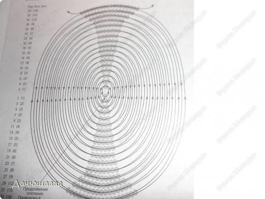 Игрушка Бисероплетение Знаки зодиака из бисера +Схема Весы и Козерог Бисер фото 9.