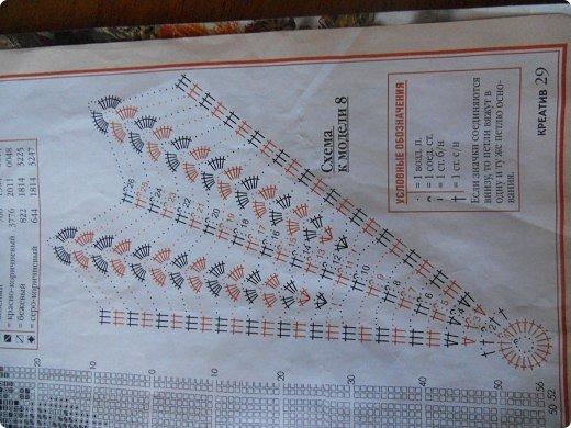 Салфетки вязанные крючком фото 10