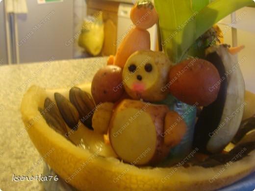 Поделки из картошки чебурашку