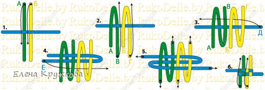 Плетение браслетов из трубочек схемы для начинающих