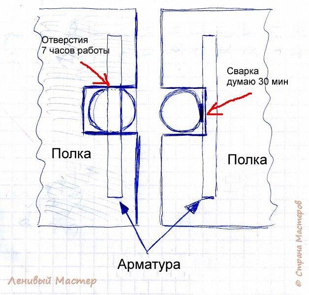 и битвы, где вместе рубились они... Доброго времени суток уважаемые мастера! Как вы знаете у меня практически всегда название поста определяет его содержание, так что название верное, хоть и иносказательное, и посмотрев, даже начав читать первые строки, вы это поймёте и оцените надеюсь. Как то в августе, в процессе комментариев работ Симона7152 тут http://stranamasterov.ru/node/1042602  и тут  http://stranamasterov.ru/node/1043057,  зародился у нас с ней  недолгий, но ёмкий разговор про стиль ЛОФТ. И я пообещал поискать, после приезда из отпуска домой, фотографии того, что у меня было в старой квартире с признаками такого стиля. Что ж, пообещал - пришлось искать. И самое интересное, я нашёл несколько старых фото с плёнок и несколько фото с цифрового фотика, уже после ремонта квартиры, способных объяснить, вкупе с моими словами, что же такого, как считается ныне модного, было у меня в интерьере тогда, в далёкие 90-е.  А был  у меня, вместо советских, как у всех стенок, стеллаж из 5 секций, на трубах от грузовых вагонов, диаметром 1 дюйм (2,5см).  Я сразу же принципиально не хотел стенку во всю стену, извиняюсь за тавтологию и потому пришлось изворачиваться, как ужу, в поисках решений и главное материалов, коих как помните в те времена (90-е) не было практически совсем. Не было тогда и стенок-горок, вот и пришлось разработать дизайн стеллажа на листе в клеточку.  В клеточку для того, чтобы легче было чертить без линейки. Хотелось, чтобы выглядела красиво, симметрично и органично, с учётом высоты потолка и имеющейся в наличие техники и её размеров. И вот я, долгими днями и ночами на работе, высунув от сосредоточенности кончик языка, чертил, раз за разом комкая листки бумаги, когда не получалось и бросая их в угол, практически воплотил на бумаге то, чего и в голове то не было. :-)) Полагаю, что у меня получилось. Этот чертёж я (почти по памяти) восстановил для того, чтобы было понятно о чём я говорю. Предметы вставил, чтобы показать их расположение. Ниже будут фото, но 