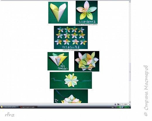 Кусудама: схема кусудамки цветочной фото 5