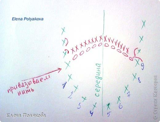 Гардероб Вязание крючком Пинетки-сандалики Описание вязания Пряжа фото 9