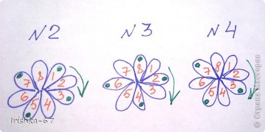 Цветок выполнен как в предыдущем МК, только лепестки поострее. фото 3