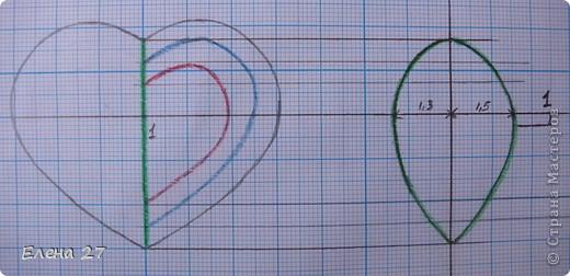 Мастер-класс Валентинов день Свадьба Киригами pop-up МК Сердце в руках Бумага фото 7