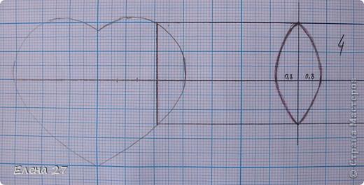 Мастер-класс Валентинов день Свадьба Киригами pop-up МК Сердце в руках Бумага фото 16