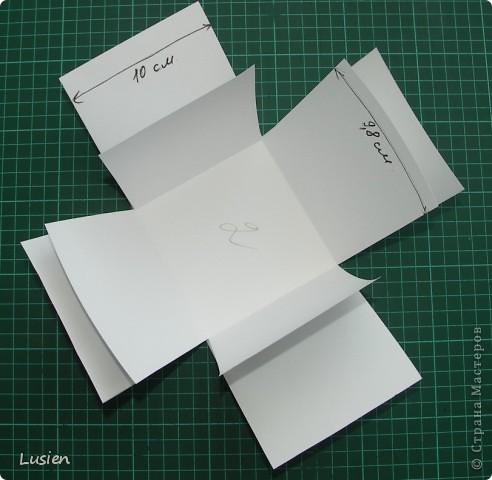 Здравствуйте! Как и обещала, выкладываю МК по коробочке. Это материалы, которые нам понадобятся в работе. фото 5