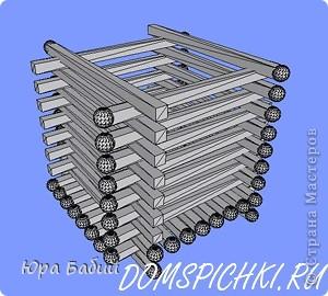 Чуть ниже указано, как делать такой домик, шириной у 8 спичек, но у меня сделано с шириной у 7 спичек, так как 8 спичек не влезают. фото 9