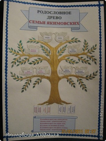 Делали сыну в школу родословное дерево нашей семьи.