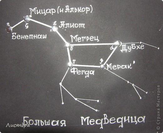 """У сына по """"окружающему миру"""" (1 класс) было задание – понаблюдать и зарисовать как меняется положение на небе созвездия Большой Медведицы в разные времена года. Конечно, можно воспользоваться очень удобной и простой программой построения карты звёздного неба http://www.astronet.ru/db/map/ Вводишь пункт наблюдения, дату, время, часть неба (юг, север) и вперёд – остаётся только срисовать нужное созвездие. Но ребёнку это не понять. Тупо перерисовать или списать – нет, так учится не интересно, надо ПОНЯТЬ. В результате поисков объяснений доступных детскому восприятию, наткнулась на очень полезный сайт http://www.astrogalaxy.ru/kind11.html Рекомендую! В результате появилась идея сделать вращающуюся модель Большой Медведицы. Вот как она у нас получилась. фото 7"""